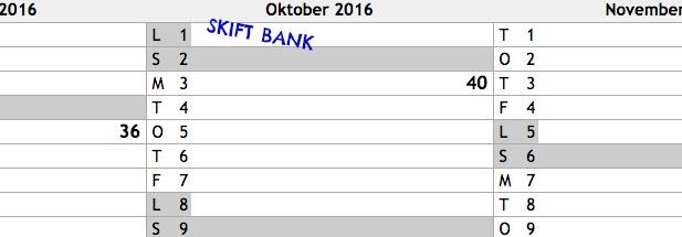 Hvad er skift bank dag?